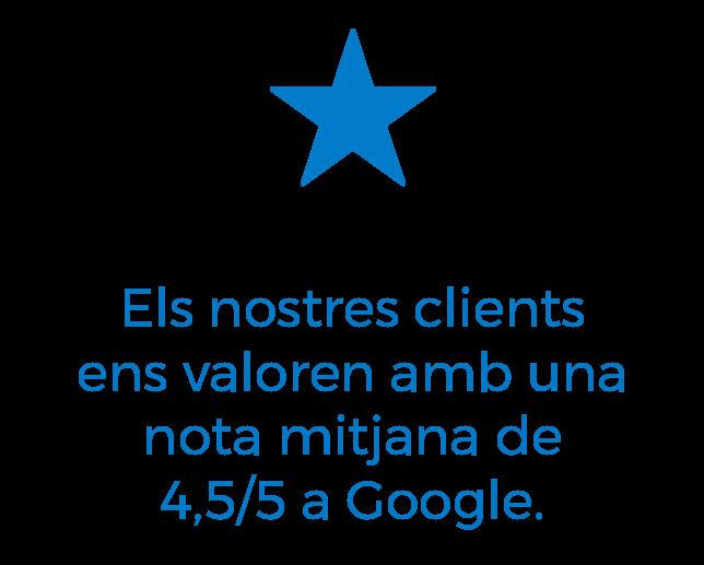 Els nostres clients ens valoren amb una nota mitjana de 4,5/5 a Google.